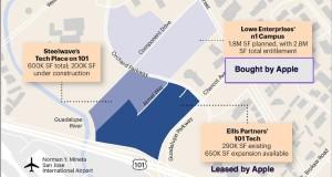 Apple buys 43-acre development site