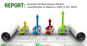 Analysis Of Real Estate Market